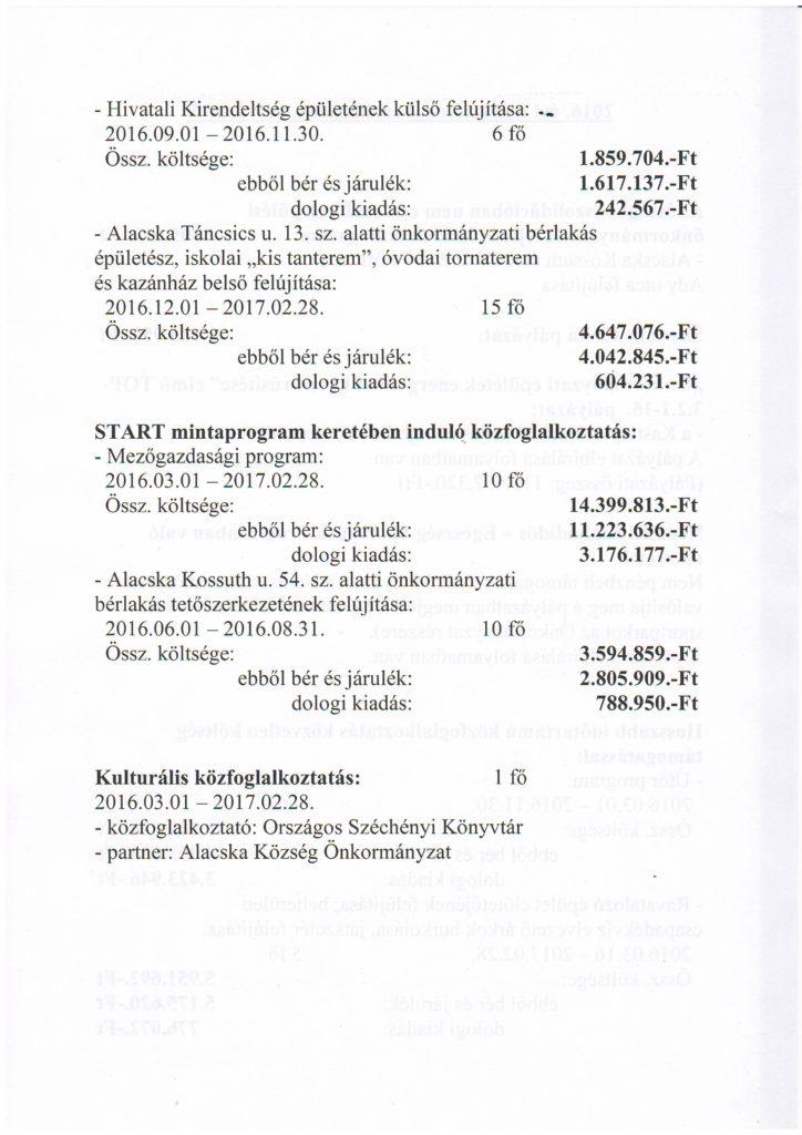 2016-evi-fejlesztesek-beruhazasok-palyazatok-2